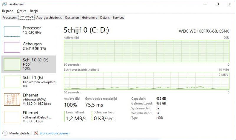 100% schijfgebruik in Windows 10