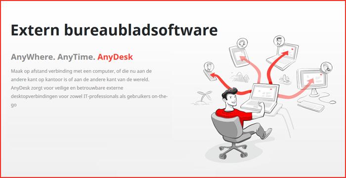 AnyDesk Extern Bureaublad