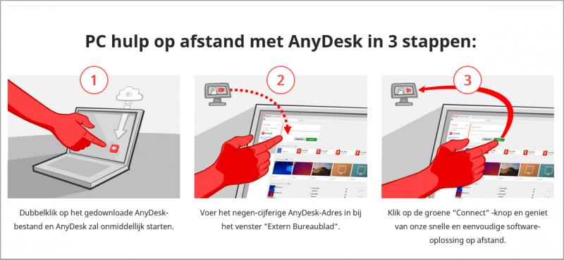 PC hulp op afstand met AnyDesk in 3 stappen